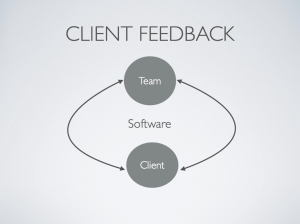 Team to Client